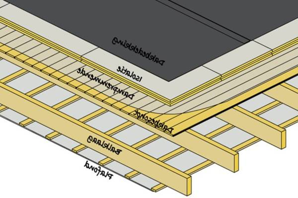 dakwerken bekkevoort