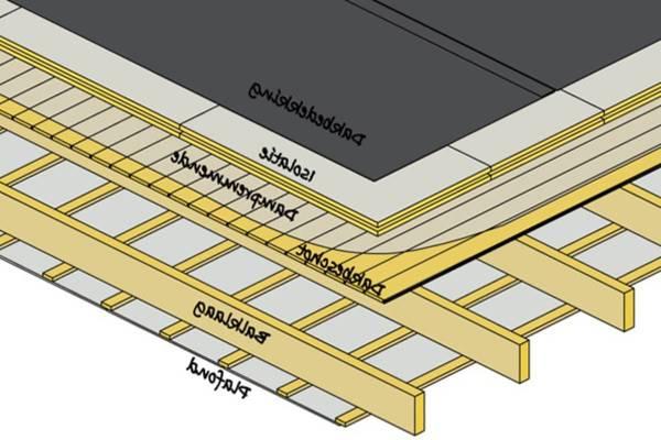 ar dakwerken bvba